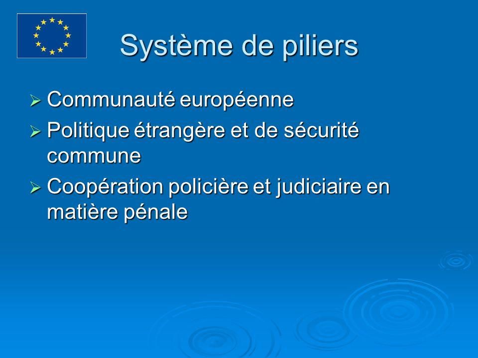 Système de piliers Communauté européenne