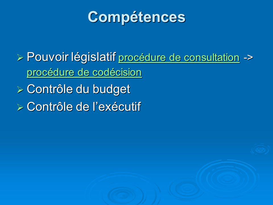 Compétences Pouvoir législatif procédure de consultation -> procédure de codécision. Contrôle du budget.