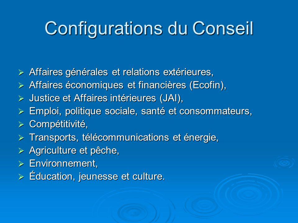 Configurations du Conseil