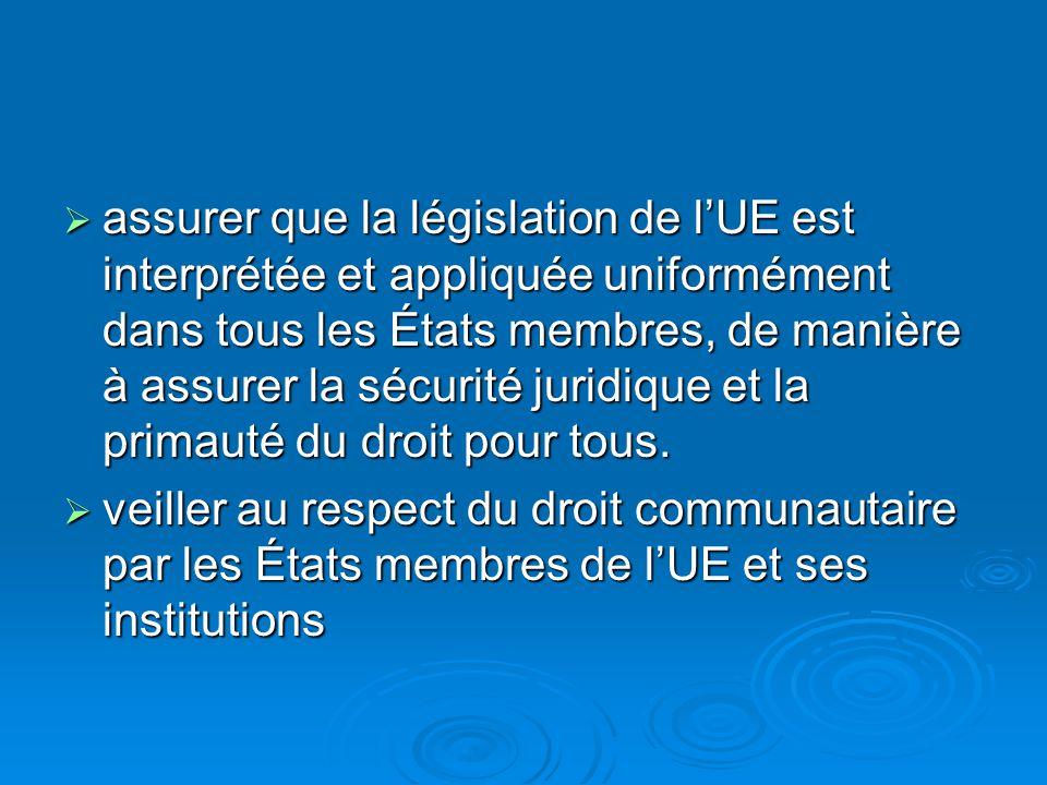 assurer que la législation de l'UE est interprétée et appliquée uniformément dans tous les États membres, de manière à assurer la sécurité juridique et la primauté du droit pour tous.