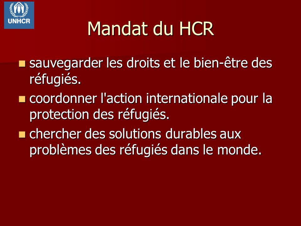Mandat du HCR sauvegarder les droits et le bien-être des réfugiés.
