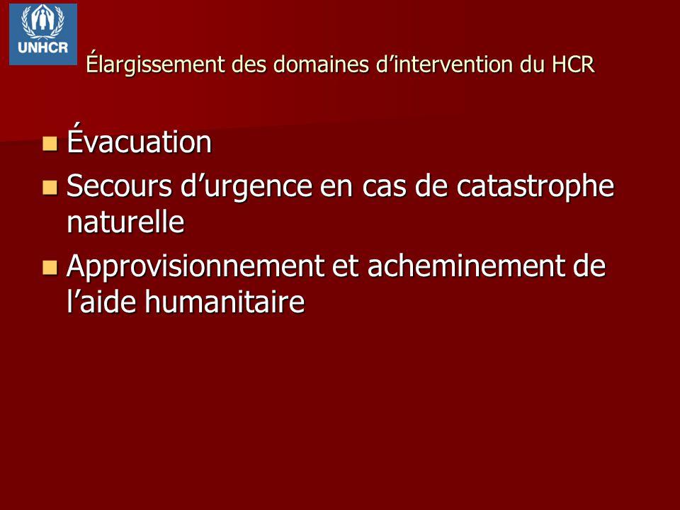 Élargissement des domaines d'intervention du HCR
