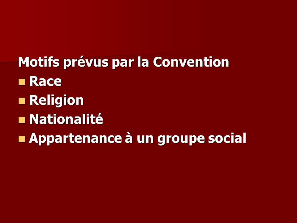Motifs prévus par la Convention