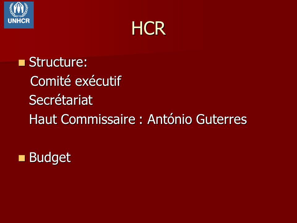 HCR Structure: Comité exécutif Secrétariat