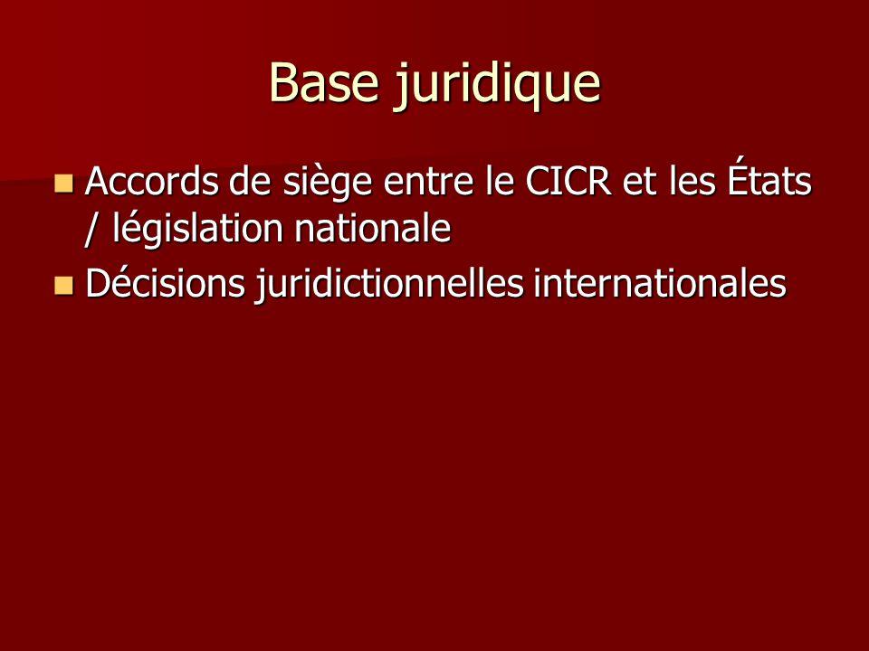 Base juridique Accords de siège entre le CICR et les États / législation nationale.