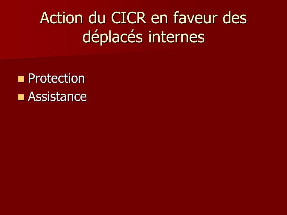 Action du CICR en faveur des déplacés internes