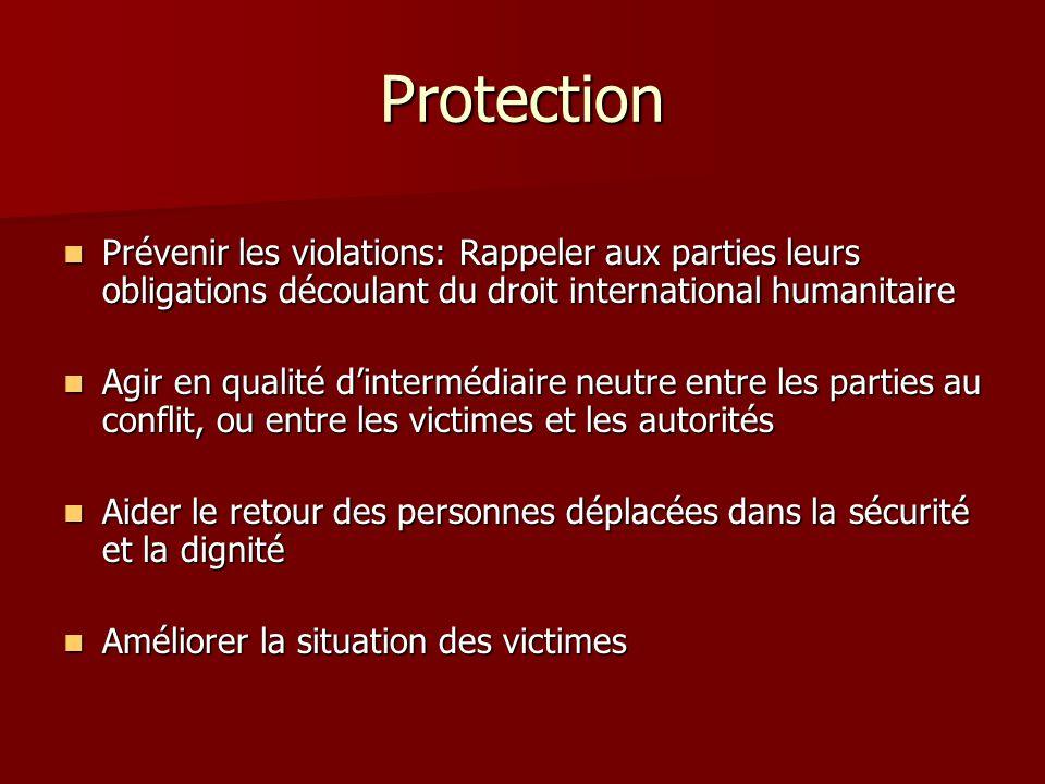 Protection Prévenir les violations: Rappeler aux parties leurs obligations découlant du droit international humanitaire.