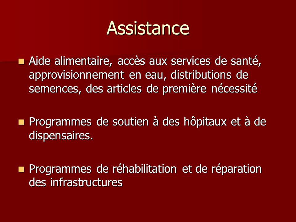 Assistance Aide alimentaire, accès aux services de santé, approvisionnement en eau, distributions de semences, des articles de première nécessité.
