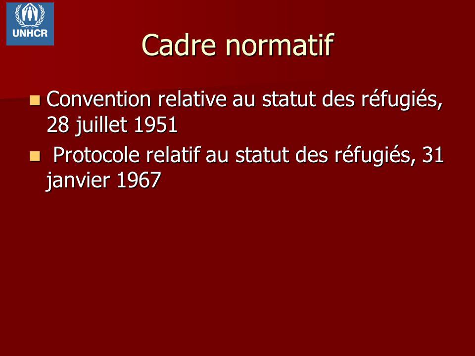 Cadre normatif Convention relative au statut des réfugiés, 28 juillet 1951.