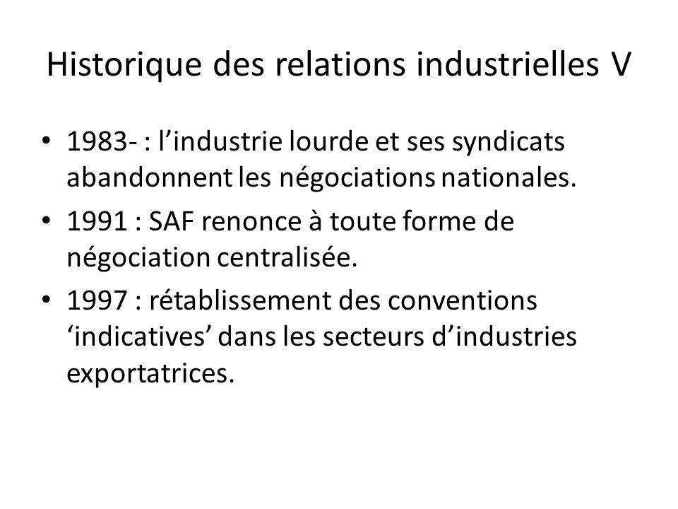 Historique des relations industrielles V