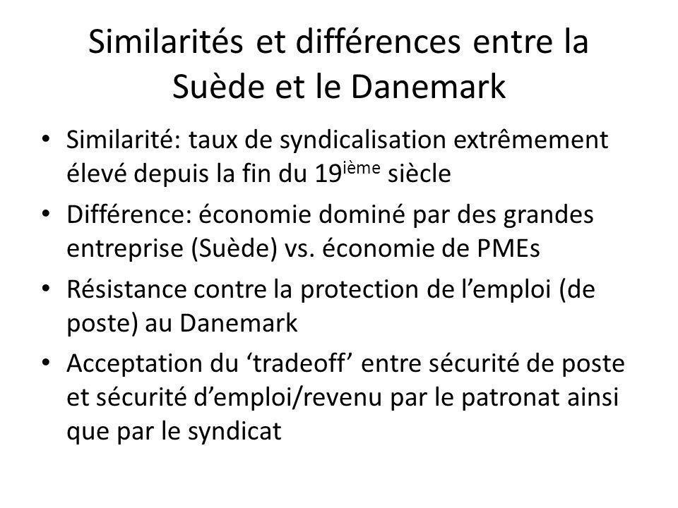 Similarités et différences entre la Suède et le Danemark