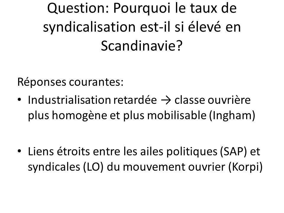 Question: Pourquoi le taux de syndicalisation est-il si élevé en Scandinavie