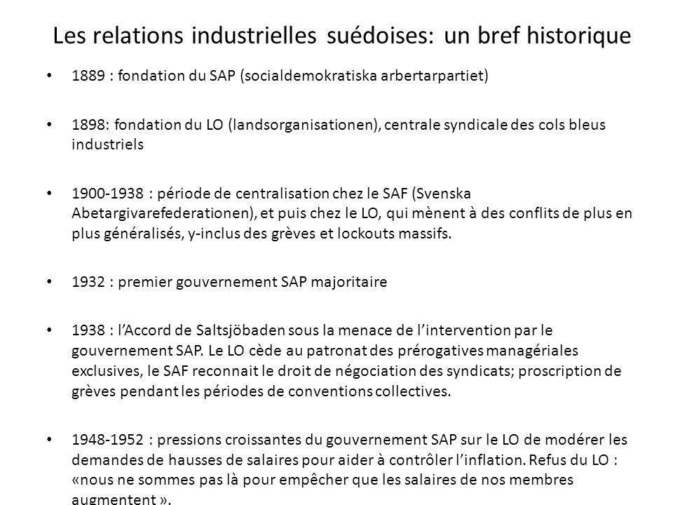 Les relations industrielles suédoises: un bref historique