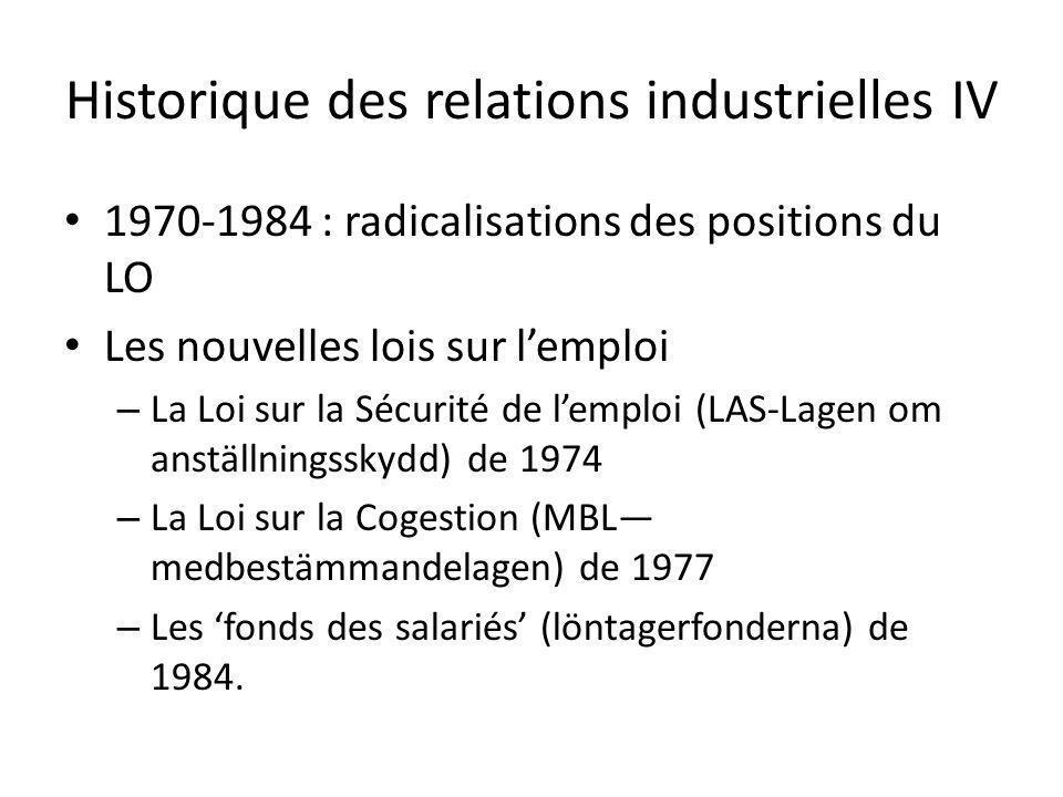 Historique des relations industrielles IV