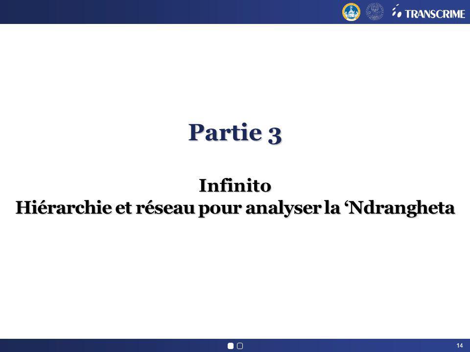 Hiérarchie et réseau pour analyser la 'Ndrangheta