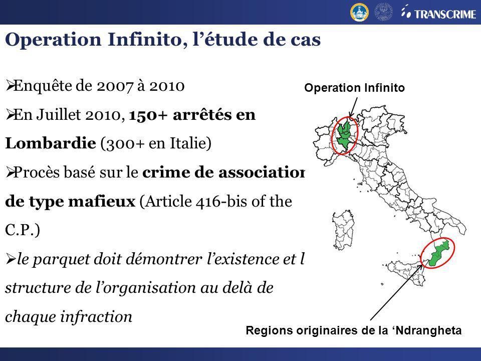 Operation Infinito, l'étude de cas