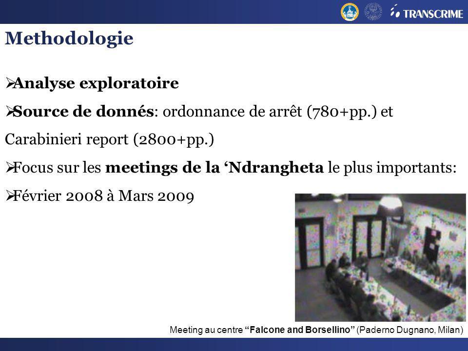 Methodologie Analyse exploratoire