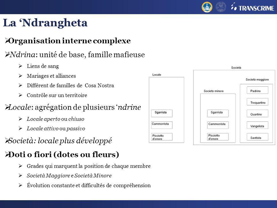 La 'Ndrangheta Organisation interne complexe