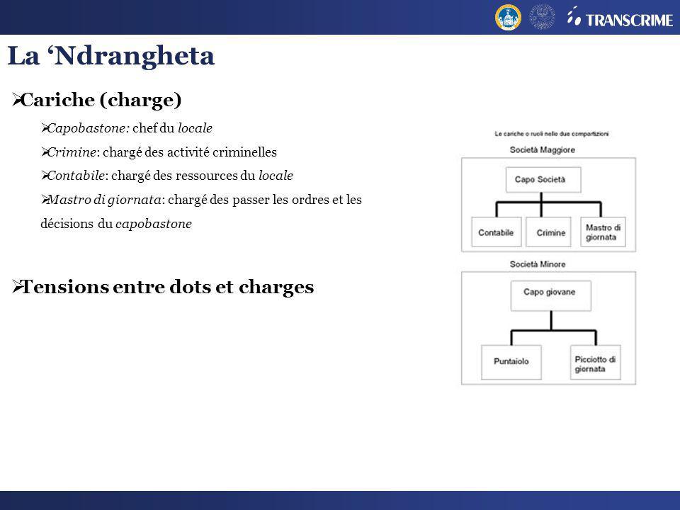 La 'Ndrangheta Cariche (charge) Tensions entre dots et charges