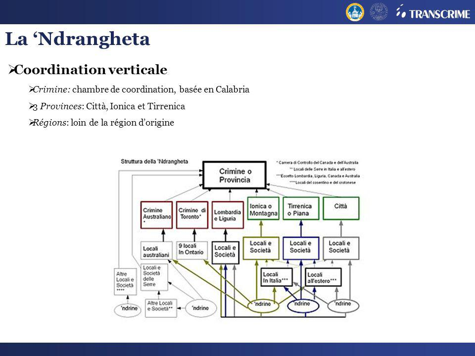 La 'Ndrangheta Coordination verticale