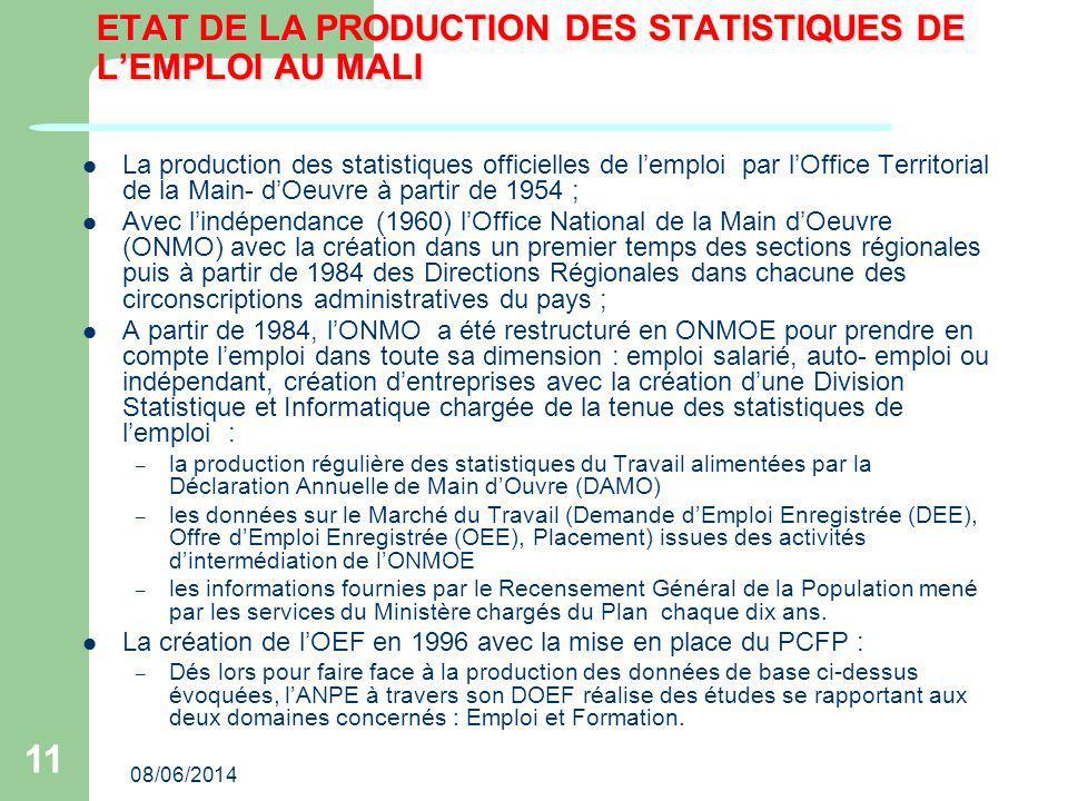 ETAT DE LA PRODUCTION DES STATISTIQUES DE L'EMPLOI AU MALI