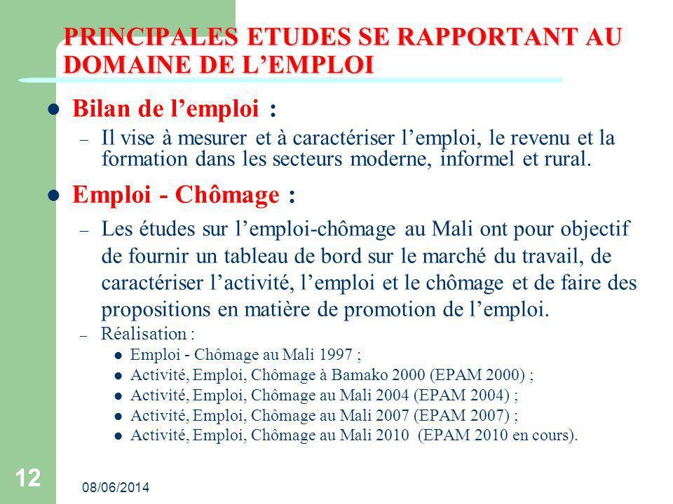 PRINCIPALES ETUDES SE RAPPORTANT AU DOMAINE DE L'EMPLOI