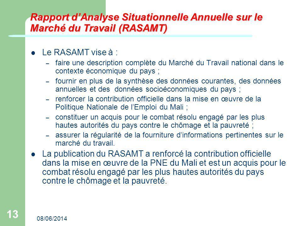 Rapport d'Analyse Situationnelle Annuelle sur le Marché du Travail (RASAMT)