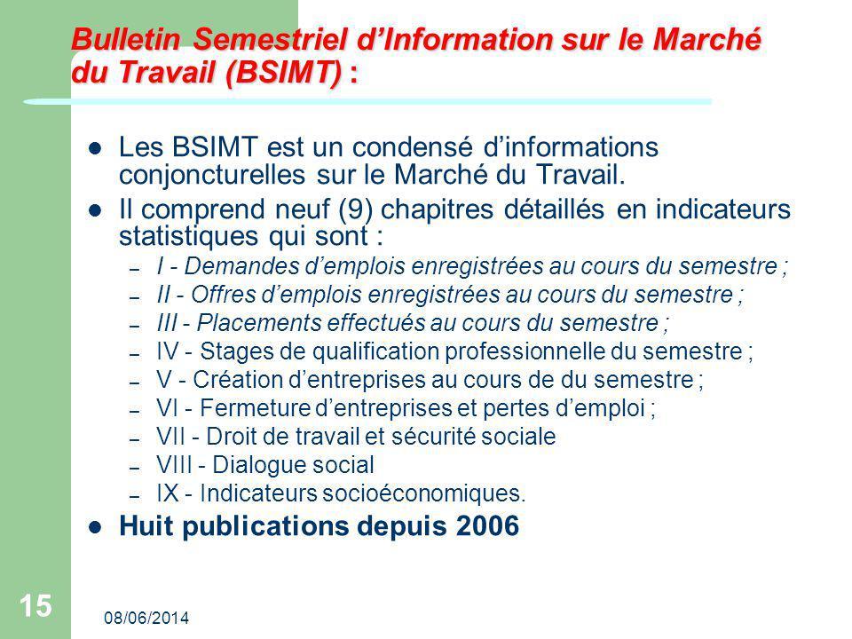 Bulletin Semestriel d'Information sur le Marché du Travail (BSIMT) :