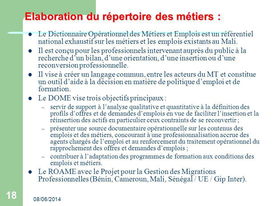 Elaboration du répertoire des métiers :