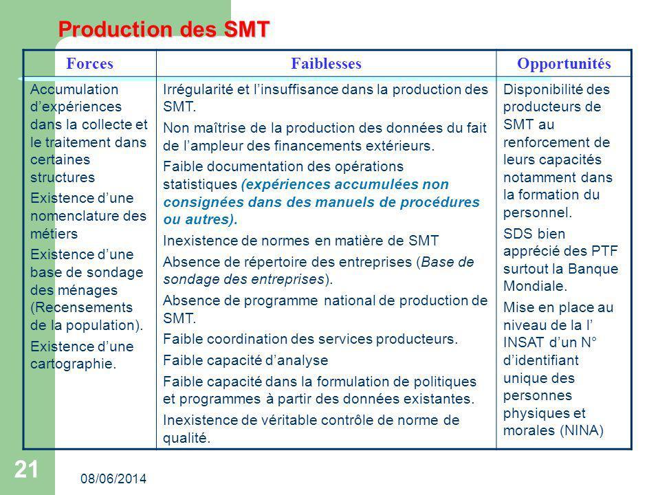 Production des SMT Forces Faiblesses Opportunités