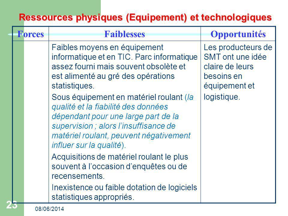 Ressources physiques (Equipement) et technologiques
