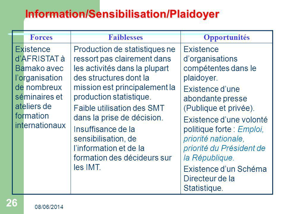 Information/Sensibilisation/Plaidoyer