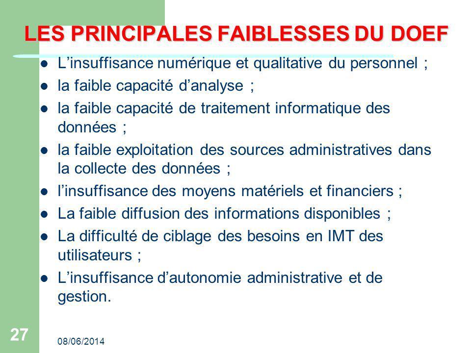 LES PRINCIPALES FAIBLESSES DU DOEF