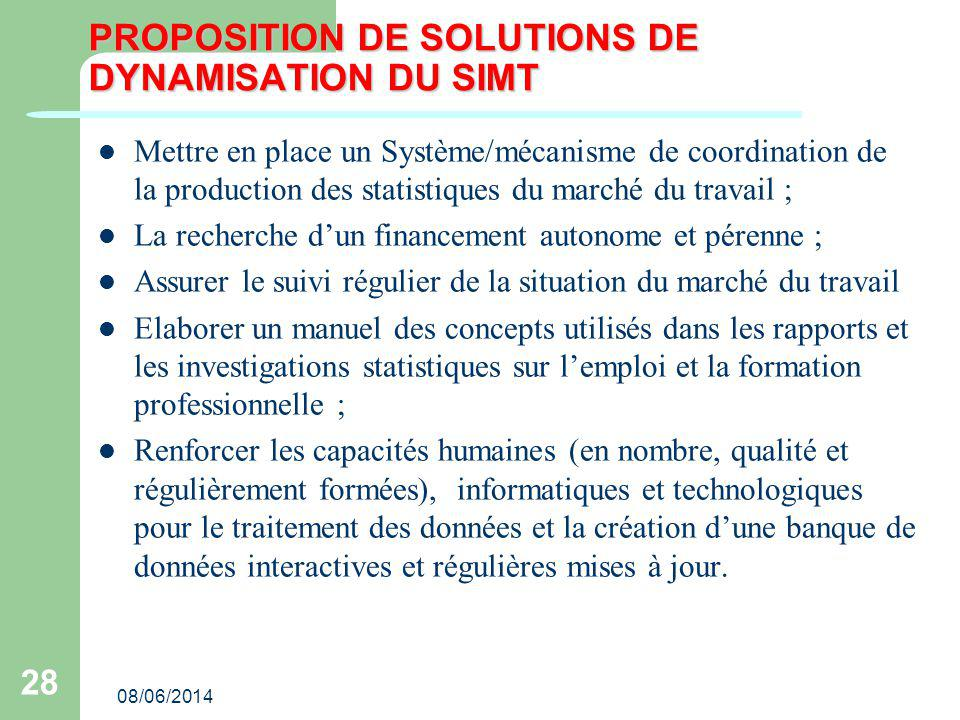 PROPOSITION DE SOLUTIONS DE DYNAMISATION DU SIMT