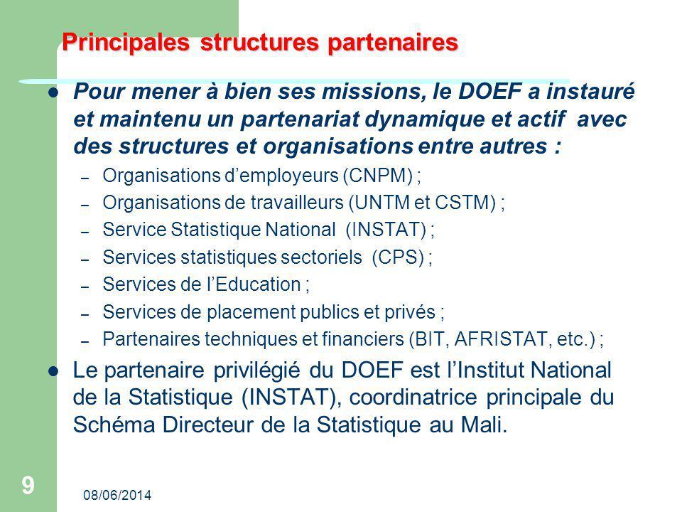 Principales structures partenaires