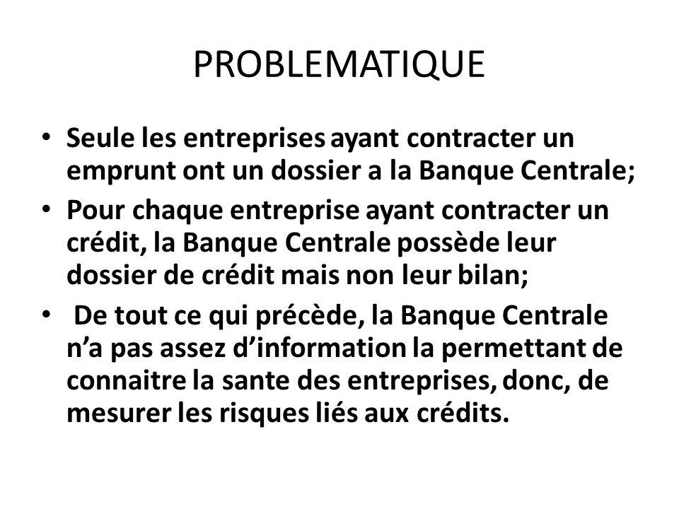 PROBLEMATIQUE Seule les entreprises ayant contracter un emprunt ont un dossier a la Banque Centrale;