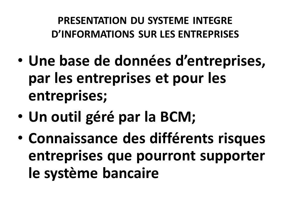 PRESENTATION DU SYSTEME INTEGRE D'INFORMATIONS SUR LES ENTREPRISES