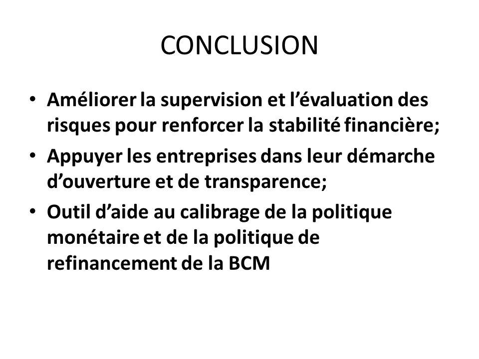 CONCLUSION Améliorer la supervision et l'évaluation des risques pour renforcer la stabilité financière;