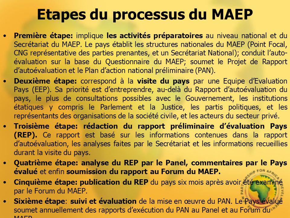 Etapes du processus du MAEP