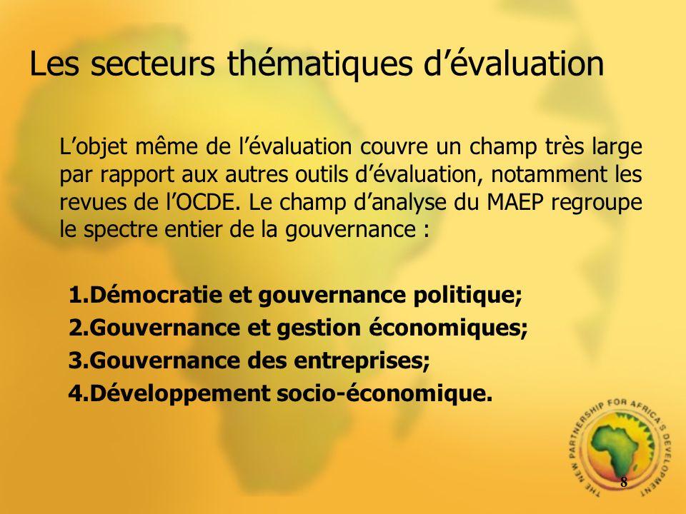 Les secteurs thématiques d'évaluation