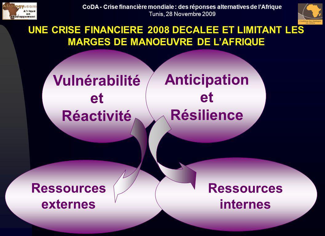 Vulnérabilité et Réactivité Anticipation et Résilience