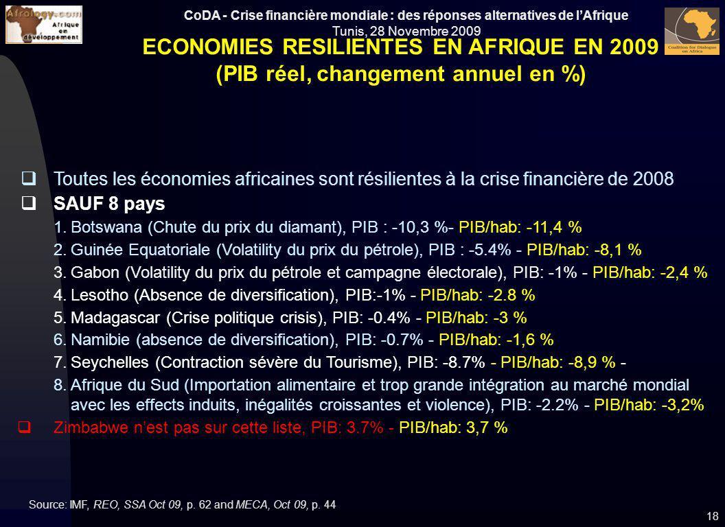 ECONOMIES RESILIENTES EN AFRIQUE EN 2009