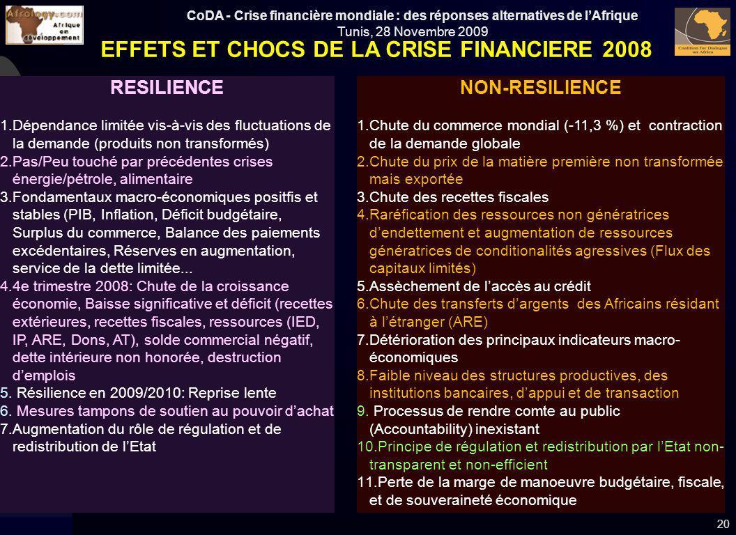 EFFETS ET CHOCS DE LA CRISE FINANCIERE 2008