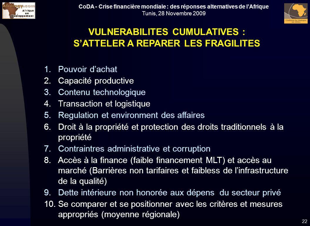 VULNERABILITES CUMULATIVES : S'ATTELER A REPARER LES FRAGILITES