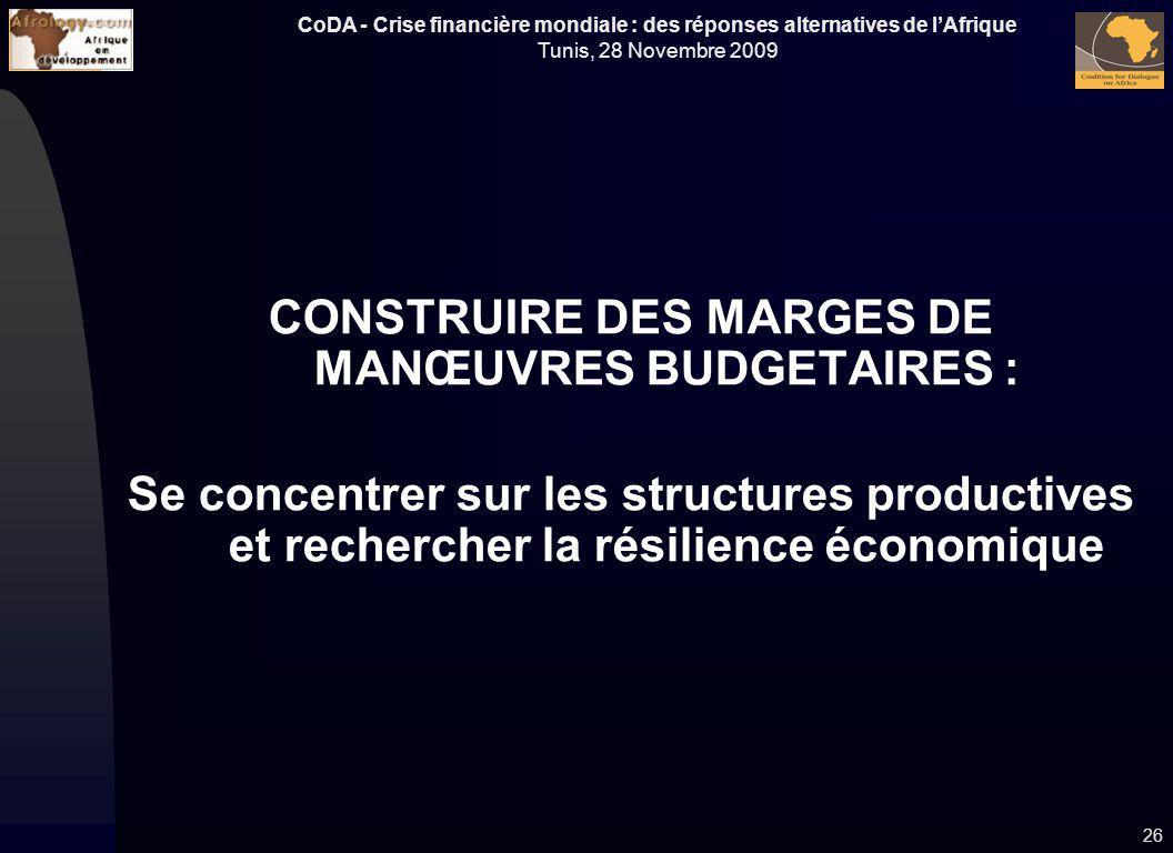 CONSTRUIRE DES MARGES DE MANŒUVRES BUDGETAIRES : Se concentrer sur les structures productives et rechercher la résilience économique