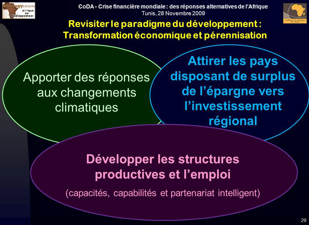 Développer les structures productives et l'emploi