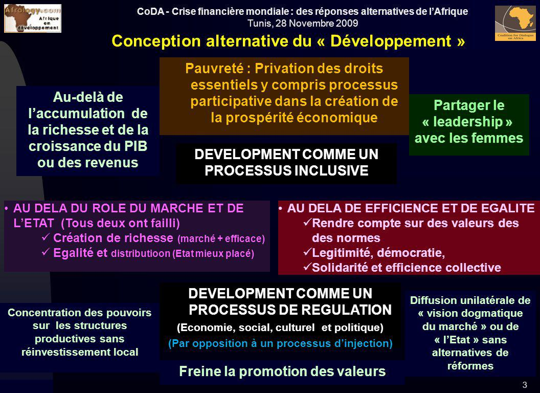 Conception alternative du « Développement »