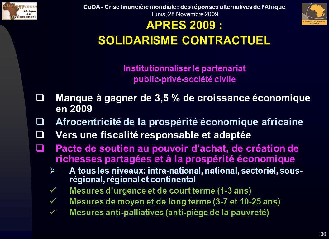 APRES 2009 : SOLIDARISME CONTRACTUEL