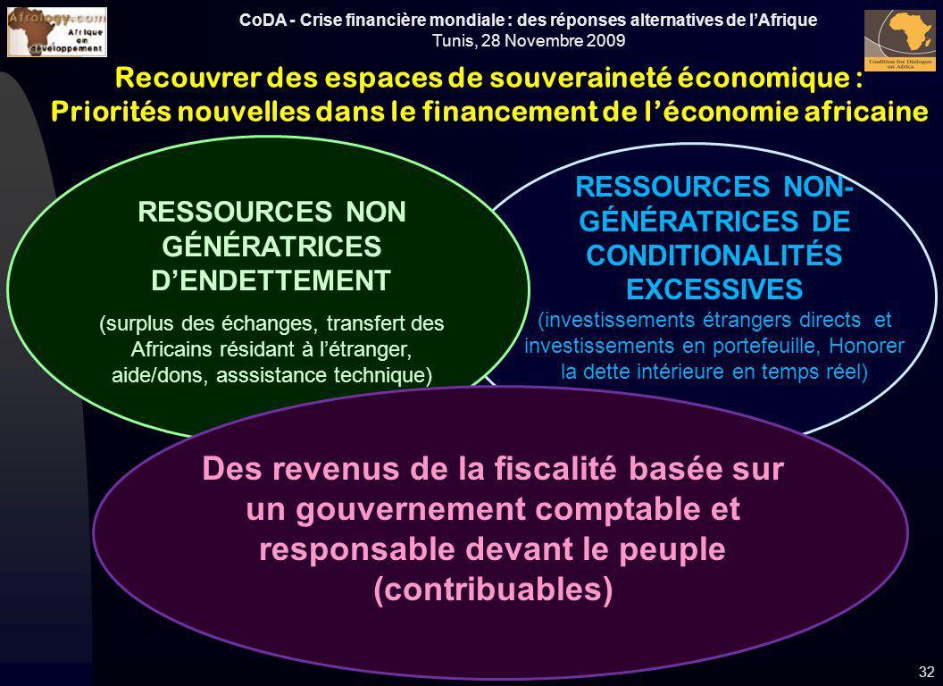 Recouvrer des espaces de souveraineté économique :