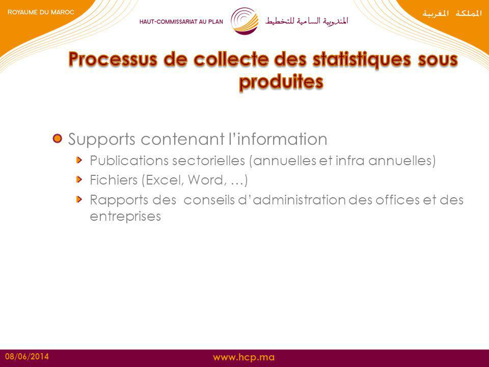 Processus de collecte des statistiques sous produites